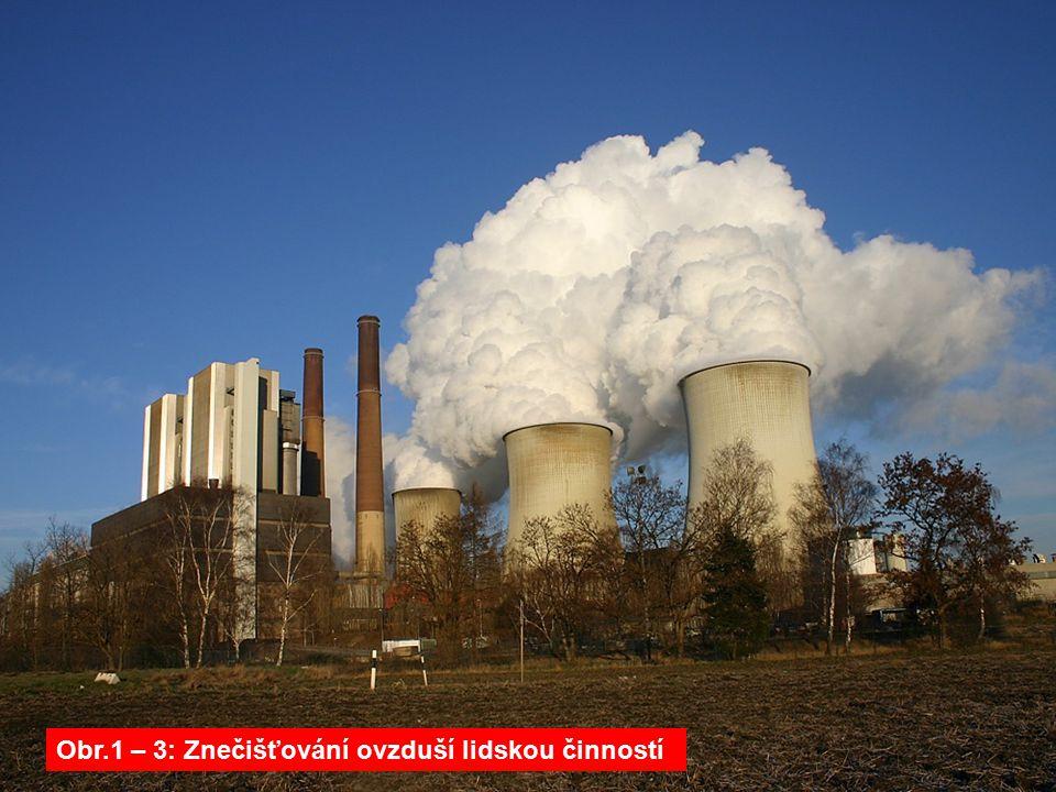 OZON V přízemní vrstvě je nebezpečný.