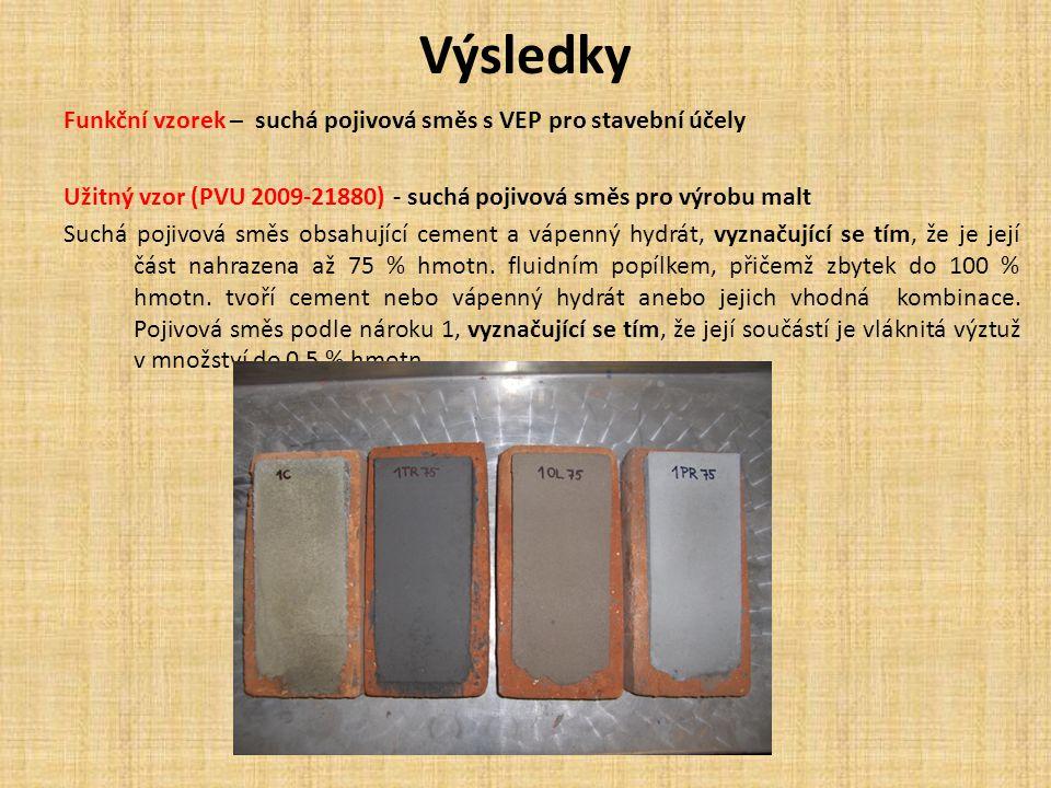 Výsledky Funkční vzorek – suchá pojivová směs s VEP pro stavební účely Užitný vzor (PVU 2009-21880) - suchá pojivová směs pro výrobu malt Suchá pojivo