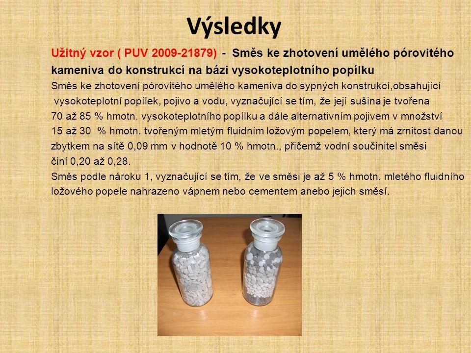 Výsledky Užitný vzor ( PUV 2009-21879) - Směs ke zhotovení umělého pórovitého kameniva do konstrukcí na bázi vysokoteplotního popílku Směs ke zhotoven