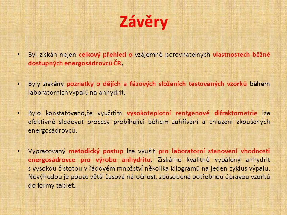 Závěry Byl získán nejen celkový přehled o vzájemně porovnatelných vlastnostech běžně dostupných energosádrovců ČR, Byly získány poznatky o dějích a fá