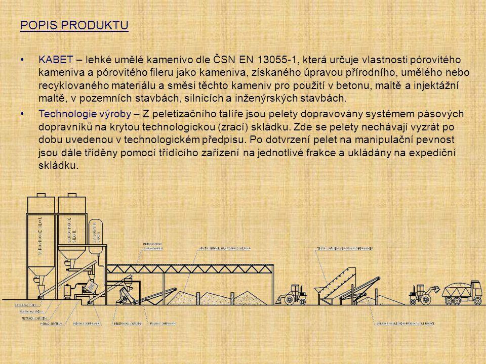 POPIS PRODUKTU KABET – lehké umělé kamenivo dle ČSN EN 13055-1, která určuje vlastnosti pórovitého kameniva a pórovitého fileru jako kameniva, získané
