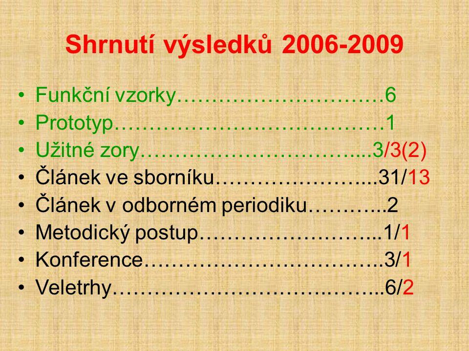 Shrnutí výsledků 2006-2009 Funkční vzorky…………………………6 Prototyp…………………………………1 Užitné zory…………………………....3/3(2) Článek ve sborníku…………………...31/13 Článek v