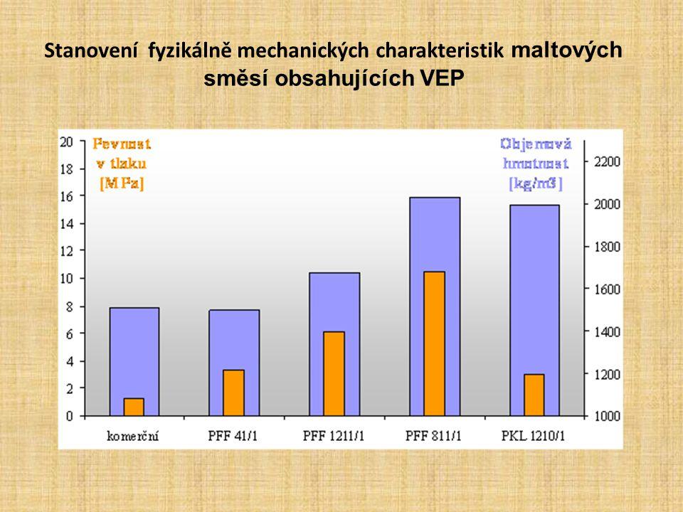 Závěry Byl získán nejen celkový přehled o vzájemně porovnatelných vlastnostech běžně dostupných energosádrovců ČR, Byly získány poznatky o dějích a fázových složeních testovaných vzorků během laboratorních výpalů na anhydrit.