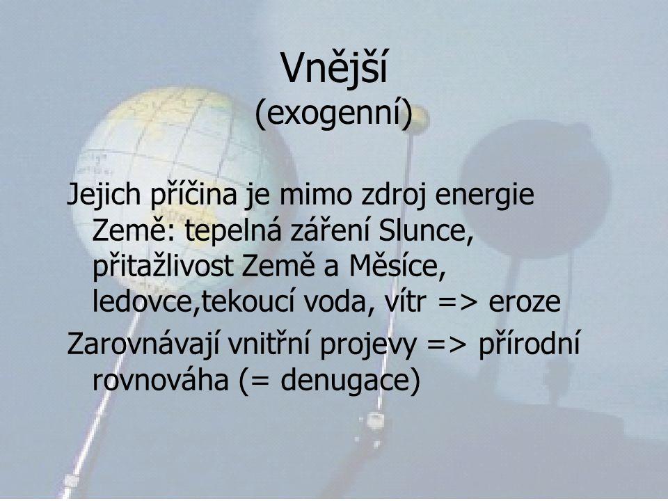 Vnější (exogenní) Jejich příčina je mimo zdroj energie Země: tepelná záření Slunce, přitažlivost Země a Měsíce, ledovce,tekoucí voda, vítr => eroze Zarovnávají vnitřní projevy => přírodní rovnováha (= denugace)