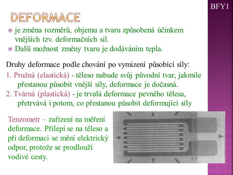  je změna rozměrů, objemu a tvaru způsobená účinkem vnějších tzv.