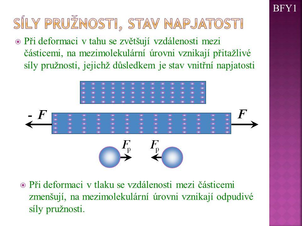  Při deformaci v tahu se zvětšují vzdálenosti mezi částicemi, na mezimolekulární úrovni vznikají přitažlivé síly pružnosti, jejichž důsledkem je stav vnitřní napjatosti  Při deformaci v tlaku se vzdálenosti mezi částicemi zmenšují, na mezimolekulární úrovni vznikají odpudivé síly pružnosti.