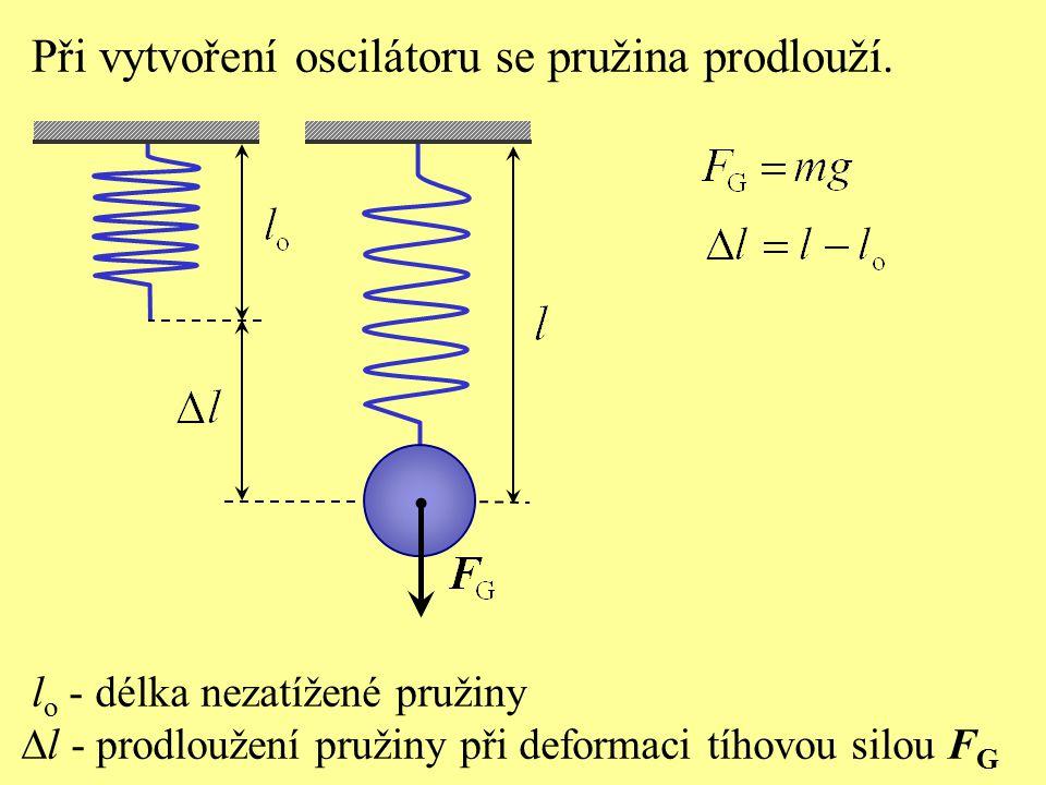 l o - délka nezatížené pružiny  l - prodloužení pružiny při deformaci tíhovou silou F G Při vytvoření oscilátoru se pružina prodlouží.