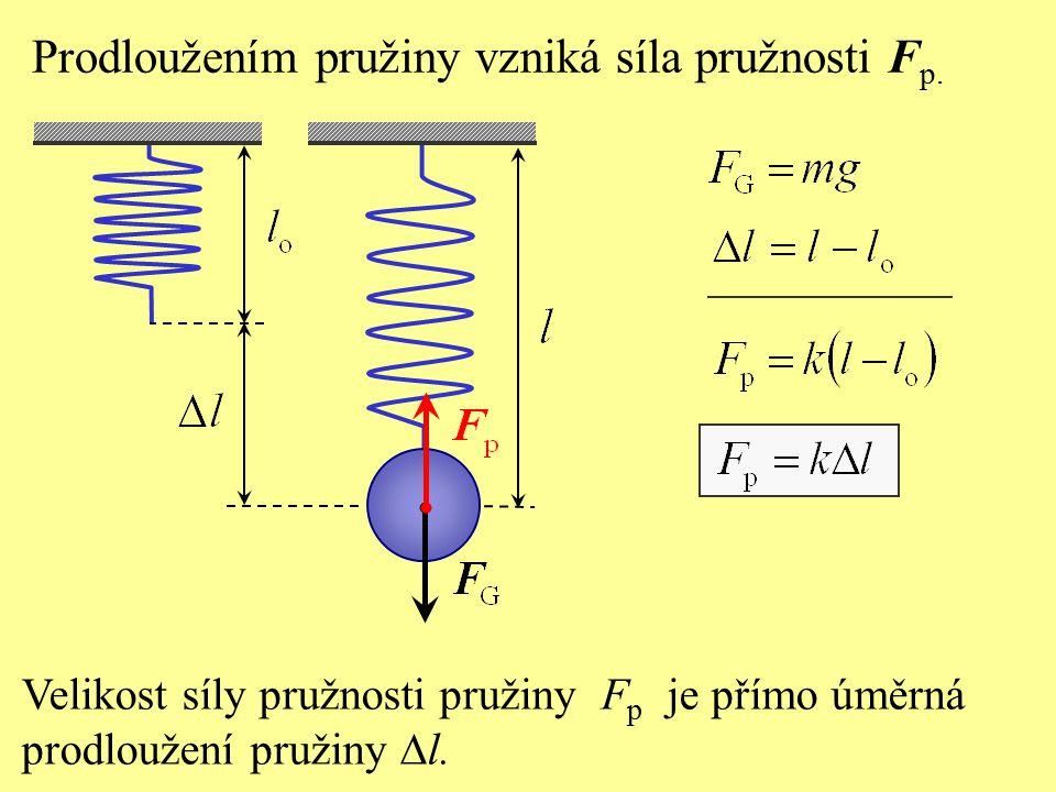 Velikost síly pružnosti pružiny F p je přímo úměrná prodloužení pružiny  l.