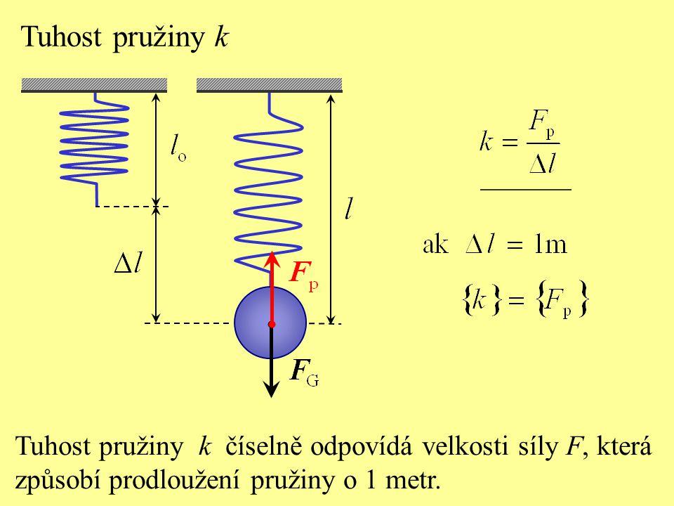 Tuhost pružiny k číselně odpovídá velkosti síly F, která způsobí prodloužení pružiny o 1 metr.