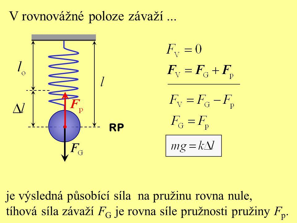 je výsledná působící síla na pružinu rovna nule, tíhová síla závaží F G je rovna síle pružnosti pružiny F p.