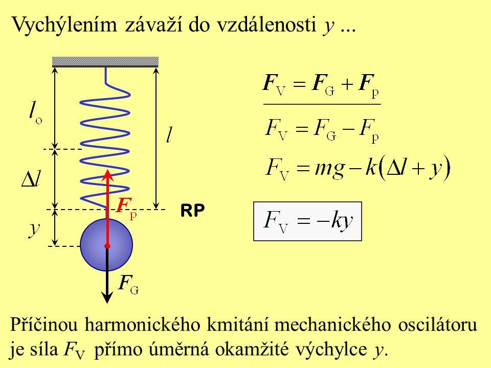 Příčinou harmonického kmitání mechanického oscilátoru je síla F V přímo úměrná okamžité výchylce y.