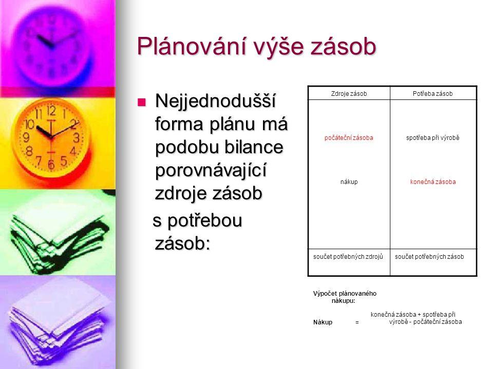 Plánování výše zásob Nejjednodušší forma plánu má podobu bilance porovnávající zdroje zásob Nejjednodušší forma plánu má podobu bilance porovnávající