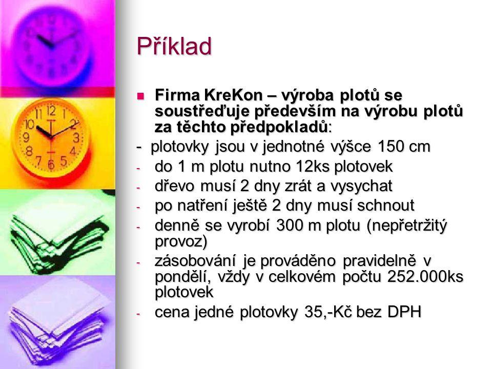 Příklad Firma KreKon – výroba plotů se soustřeďuje především na výrobu plotů za těchto předpokladů: Firma KreKon – výroba plotů se soustřeďuje předevš