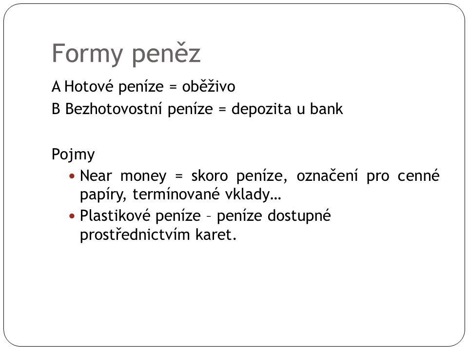 Formy peněz A Hotové peníze = oběživo B Bezhotovostní peníze = depozita u bank Pojmy Near money = skoro peníze, označení pro cenné papíry, termínované