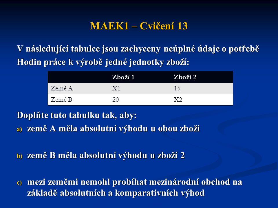 MAEK1 – Cvičení 13 V následující tabulce jsou zachyceny neúplné údaje o potřebě Hodin práce k výrobě jedné jednotky zboží: Doplňte tuto tabulku tak, aby: a) země A měla absolutní výhodu u obou zboží (např.