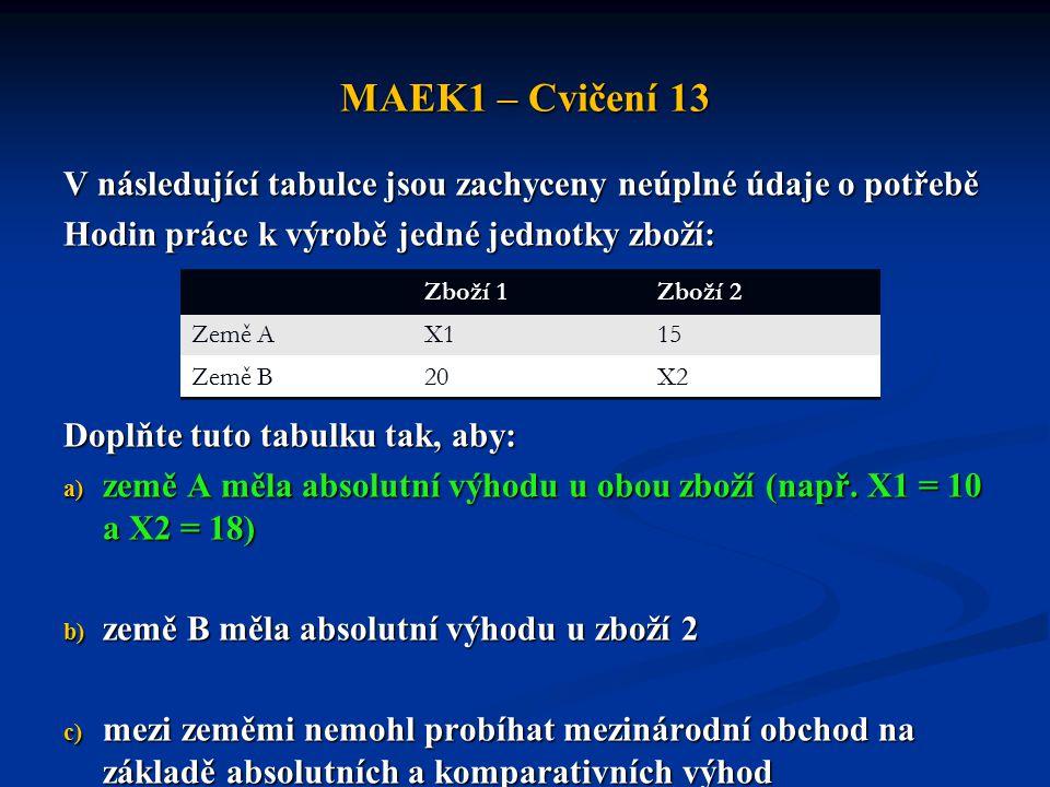 MAEK1 – Cvičení 13 V následující tabulce jsou zachyceny neúplné údaje o potřebě Hodin práce k výrobě jedné jednotky zboží: Doplňte tuto tabulku tak, aby: a) země A měla absolutní výhodu u obou zboží b) země B měla absolutní výhodu u zboží 2 (např.