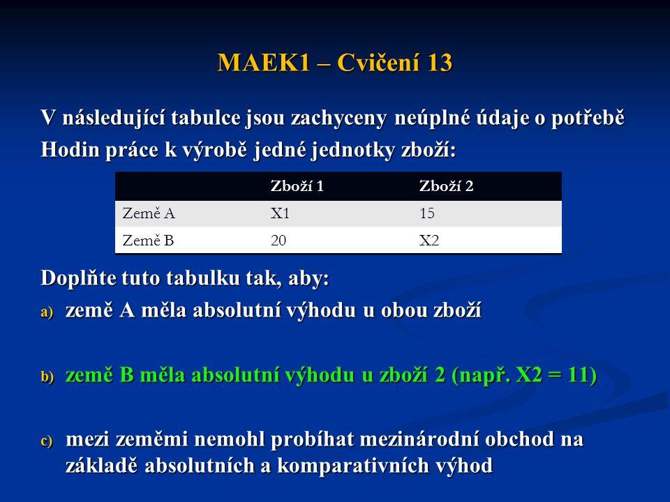 MAEK1 – Cvičení 13 V následující tabulce jsou zachyceny neúplné údaje o potřebě Hodin práce k výrobě jedné jednotky zboží: Doplňte tuto tabulku tak, aby: a) země A měla absolutní výhodu u obou zboží b) země B měla absolutní výhodu u zboží 2 c) mezi zeměmi nemohl probíhat mezinárodní obchod na základě absolutních a komparativních výhod (X1 = 20, X2 = 15) Zboží 1Zboží 2 Země AX115 Země B20X2