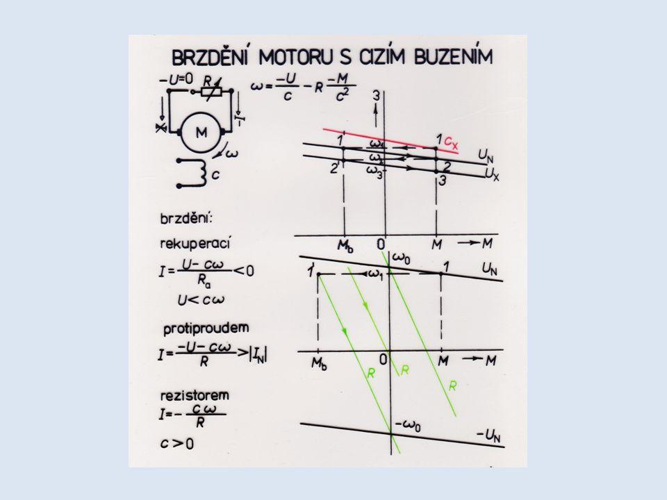 Brzdit lze motor derivační a s cizím buzením třemi způsoby: - rekuperací, tj.