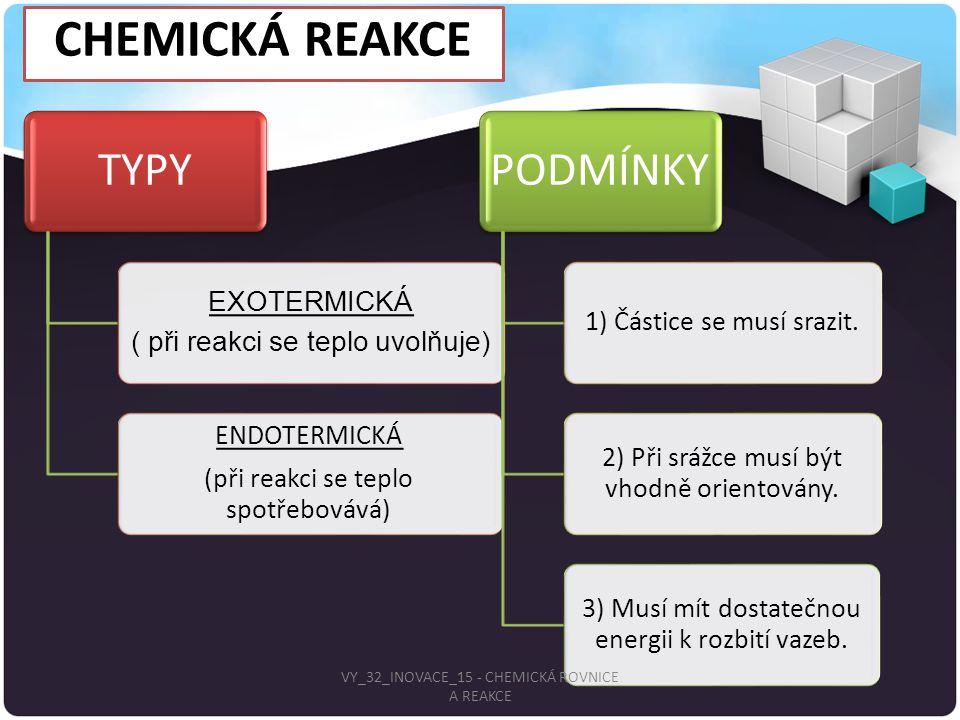 CHEMICKÁ REAKCE TYPY EXOTERMICKÁ ( při reakci se teplo uvolňuje) ENDOTERMICKÁ (při reakci se teplo spotřebovává) PODMÍNKY 1) Částice se musí srazit. 2