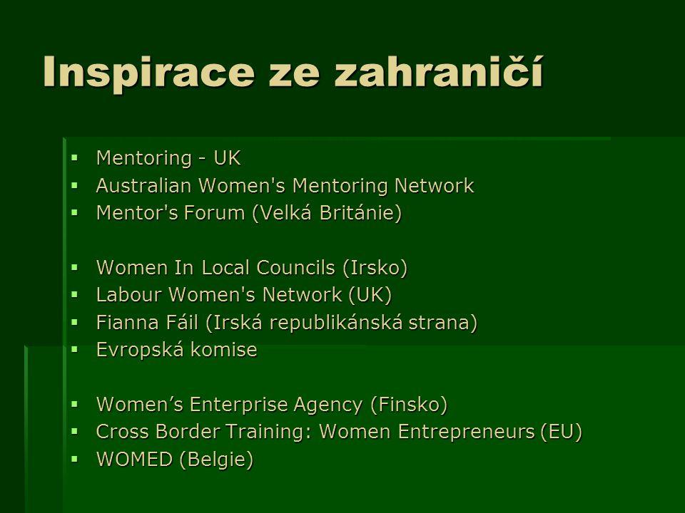 Inspirace ze zahraničí  Mentoring - UK  Australian Women s Mentoring Network  Mentor s Forum (Velká Británie)  Women In Local Councils (Irsko)  Labour Women s Network (UK)  Fianna Fáil (Irská republikánská strana)  Evropská komise  Women's Enterprise Agency (Finsko)  Cross Border Training: Women Entrepreneurs (EU)  WOMED (Belgie)
