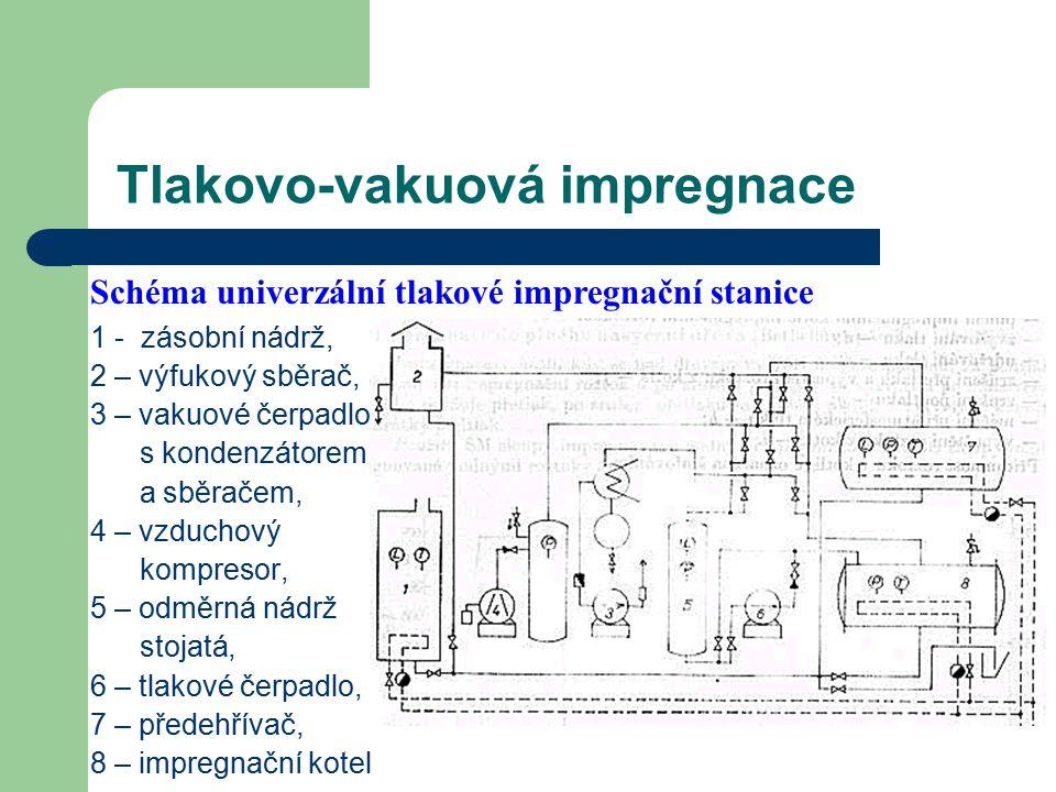 Tlakovo-vakuová impregnace Velín, ze kterého se řídí činnost třech impregnačních kotlů