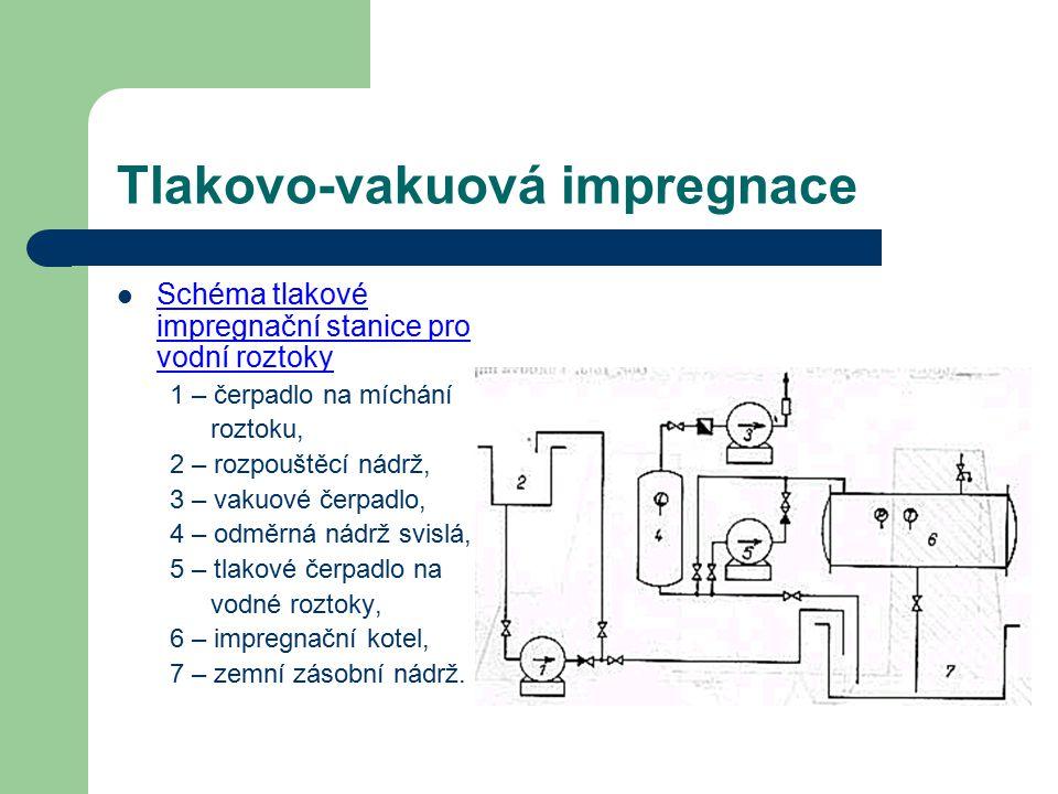 Tlakovo-vakuová impregnace 1 - zásobní nádrž, 2 – výfukový sběrač, 3 – vakuové čerpadlo s kondenzátorem a sběračem, 4 – vzduchový kompresor, 5 – odměrná nádrž stojatá, 6 – tlakové čerpadlo, 7 – předehřívač, 8 – impregnační kotel Schéma univerzální tlakové impregnační stanice