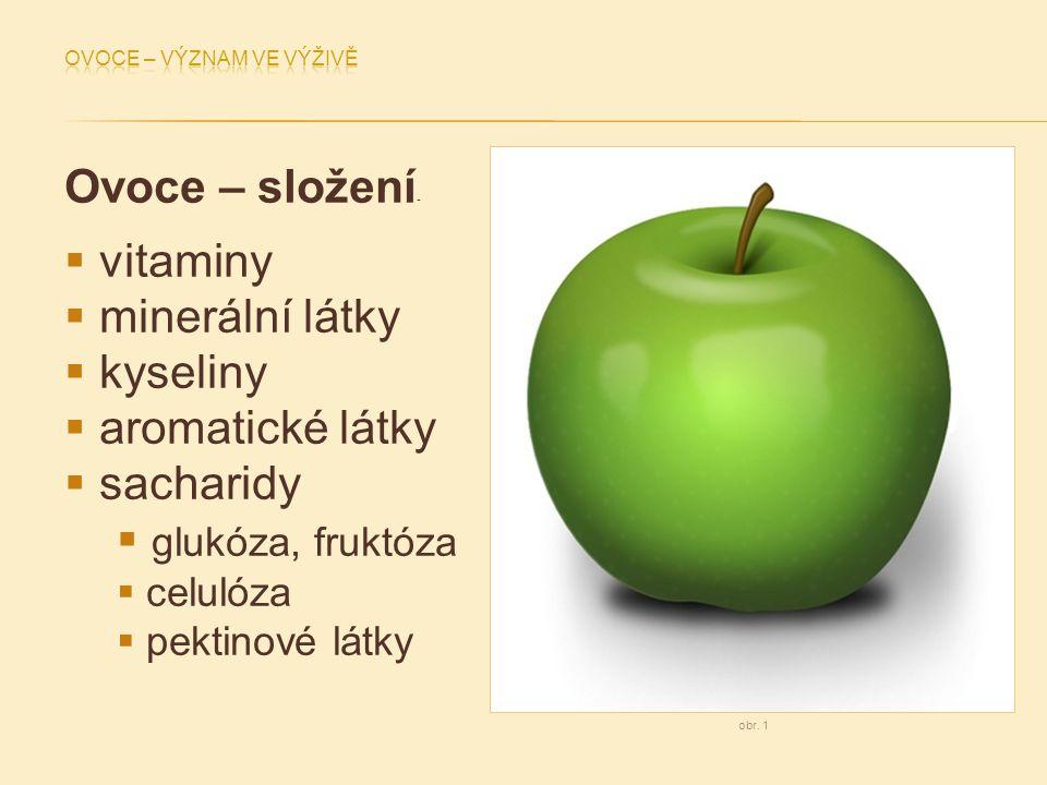 obr. 1 Ovoce – složení -  vitaminy  minerální látky  kyseliny  aromatické látky  sacharidy  glukóza, fruktóza  celulóza  pektinové látky