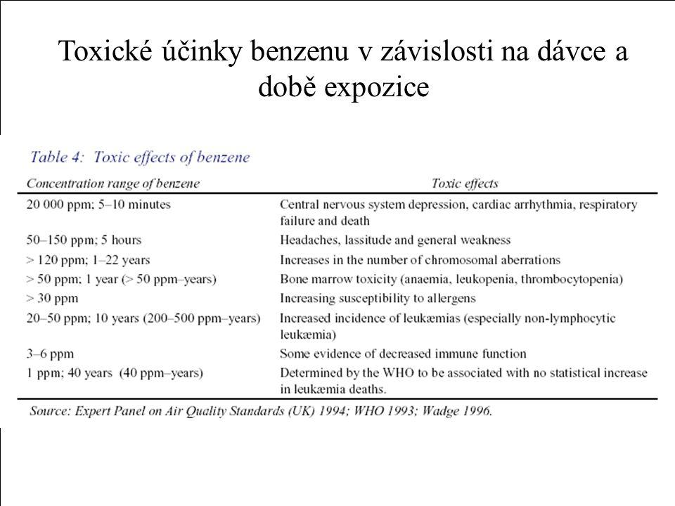 5 Benzen Toxické účinky CNS spíše akutní účinky - podobnost s akutní otravou ethanolem (nejprve euforie, pak nejistá chůze, špatná artikulace, poruchy