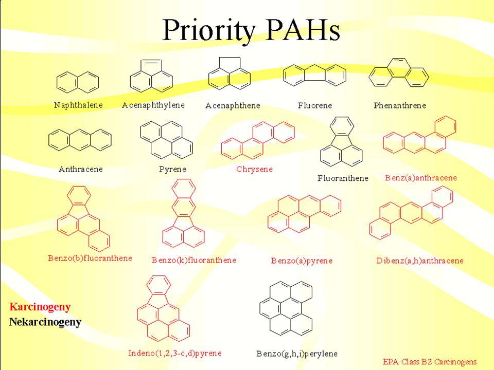 6 biotransformace na kyselinu benzoovou, nebo přímé vyloučení ve formě glukuronidů Toluen PAU akutní účinky na CNS silnější než benzen - deprese CNS,