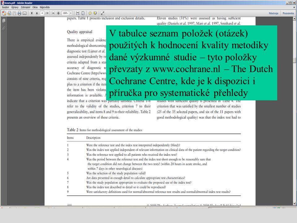 V tabulce seznam položek (otázek) použitých k hodnocení kvality metodiky dané výzkumné studie – tyto položky převzaty z www.cochrane.nl – The Dutch Cochrane Centre, kde je k dispozici i příručka pro systematické přehledy