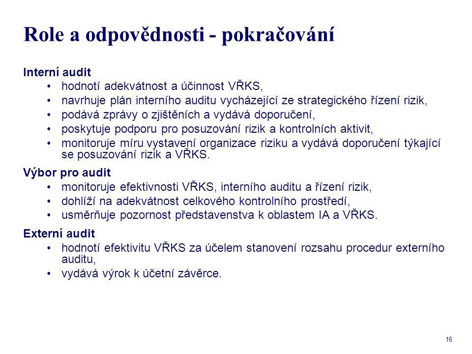 16 Role a odpovědnosti - pokračování Interní audit hodnotí adekvátnost a účinnost VŘKS, navrhuje plán interního auditu vycházející ze strategického ří