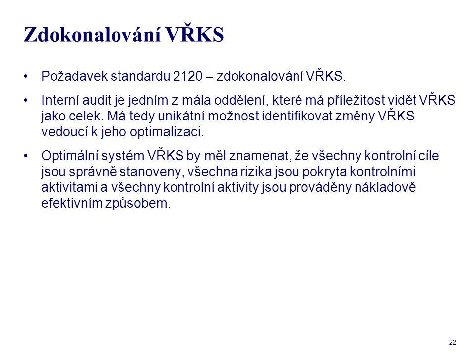22 Zdokonalování VŘKS Požadavek standardu 2120 – zdokonalování VŘKS. Interní audit je jedním z mála oddělení, které má příležitost vidět VŘKS jako cel