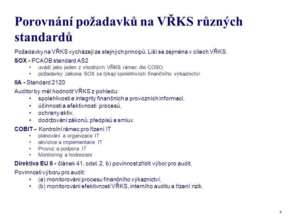 4 Porovnání požadavků na VŘKS různých standardů Požadavky na VŘKS vycházejí ze stejných principů. Liší se zejména v cílech VŘKS. SOX - PCAOB standard