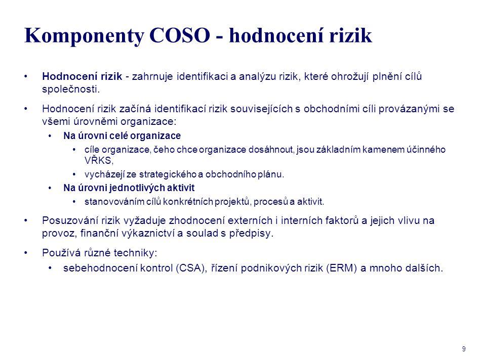 9 Komponenty COSO - hodnocení rizik Hodnocení rizik - zahrnuje identifikaci a analýzu rizik, které ohrožují plnění cílů společnosti. Hodnocení rizik z