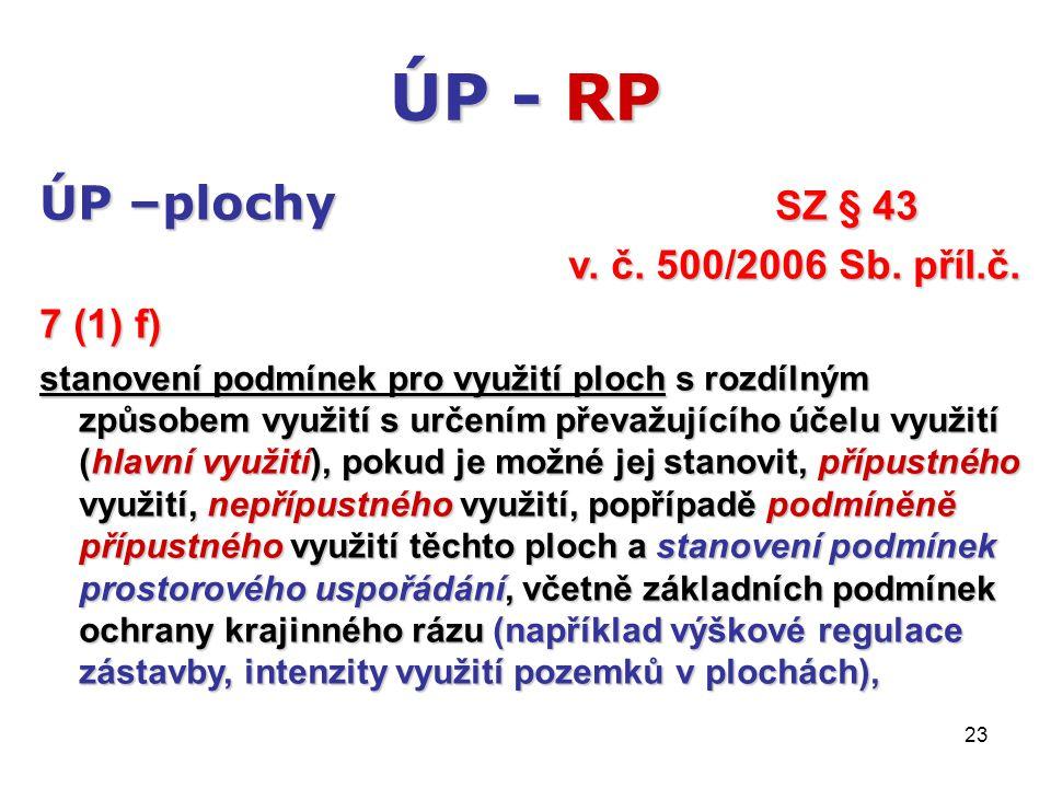 23 ÚP - RP ÚP –plochy SZ § 43 v. č. 500/2006 Sb. příl.č. 7 (1) f) stanovení podmínek pro využití ploch s rozdílným způsobem využití s určením převažuj