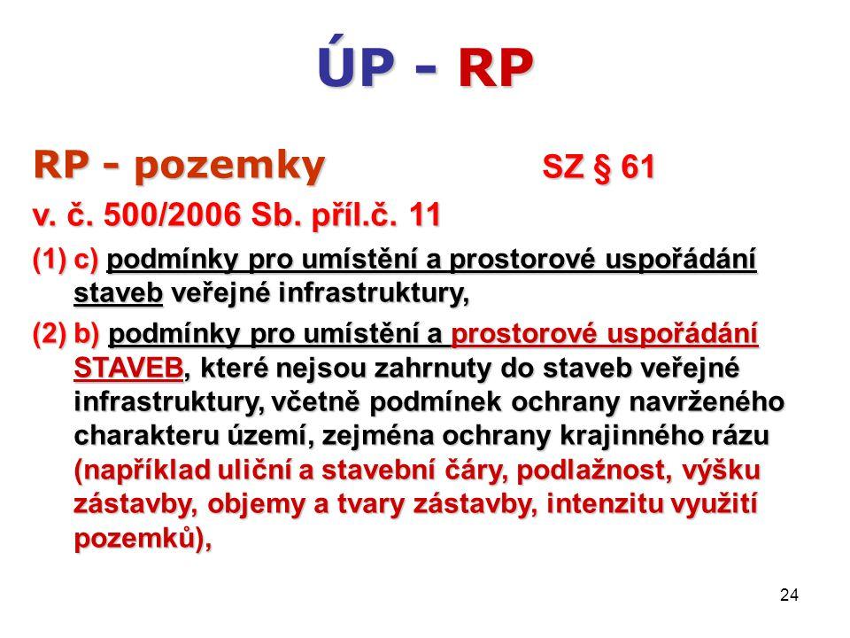 24 ÚP - RP RP - pozemky SZ § 61 v. č. 500/2006 Sb. příl.č. 11 (1)c) podmínky pro umístění a prostorové uspořádání staveb veřejné infrastruktury, (2)b)