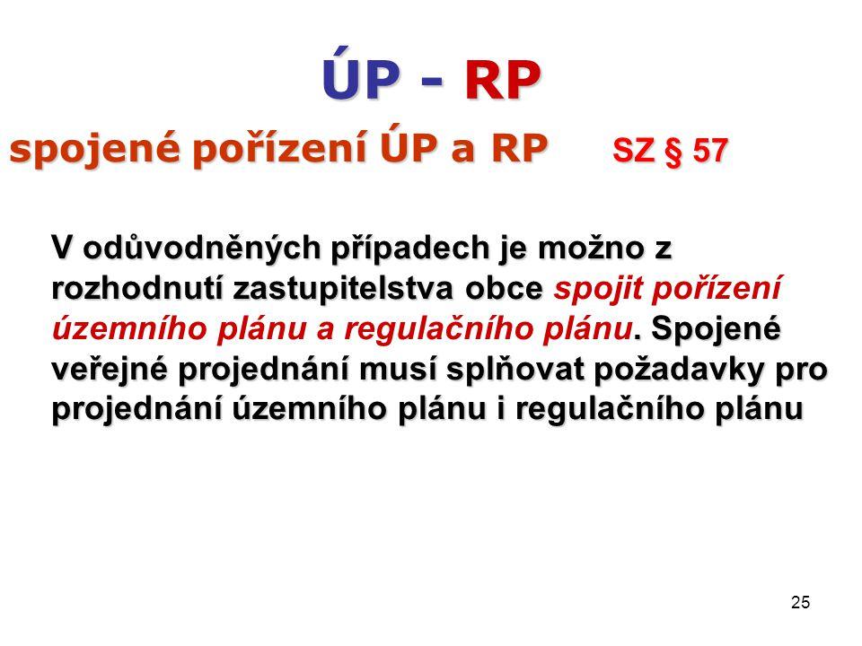 25 ÚP - RP spojené pořízení ÚP a RP SZ § 57 V odůvodněných případech je možno z rozhodnutí zastupitelstva obce. Spojené veřejné projednání musí splňov