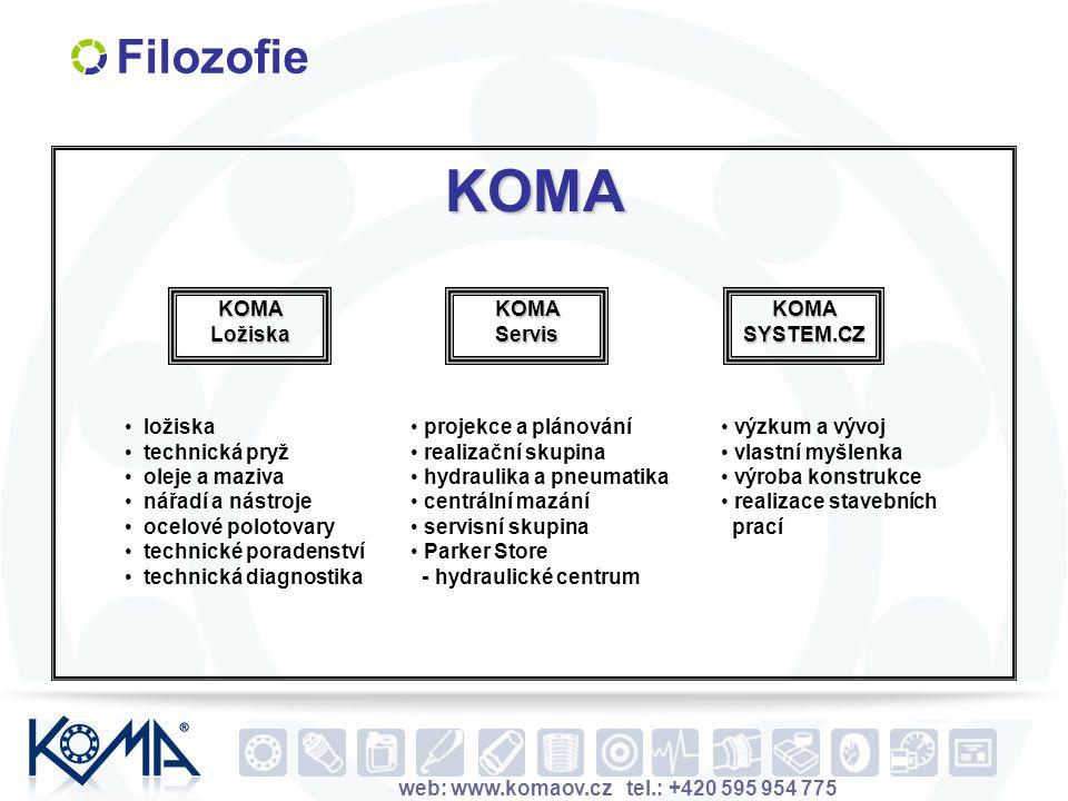 web: www.komaov.cz tel.: +420 595 954 775 Filozofie KOMA Ložiska KOMA Servis projekce a plánování realizační skupina hydraulika a pneumatika centrální