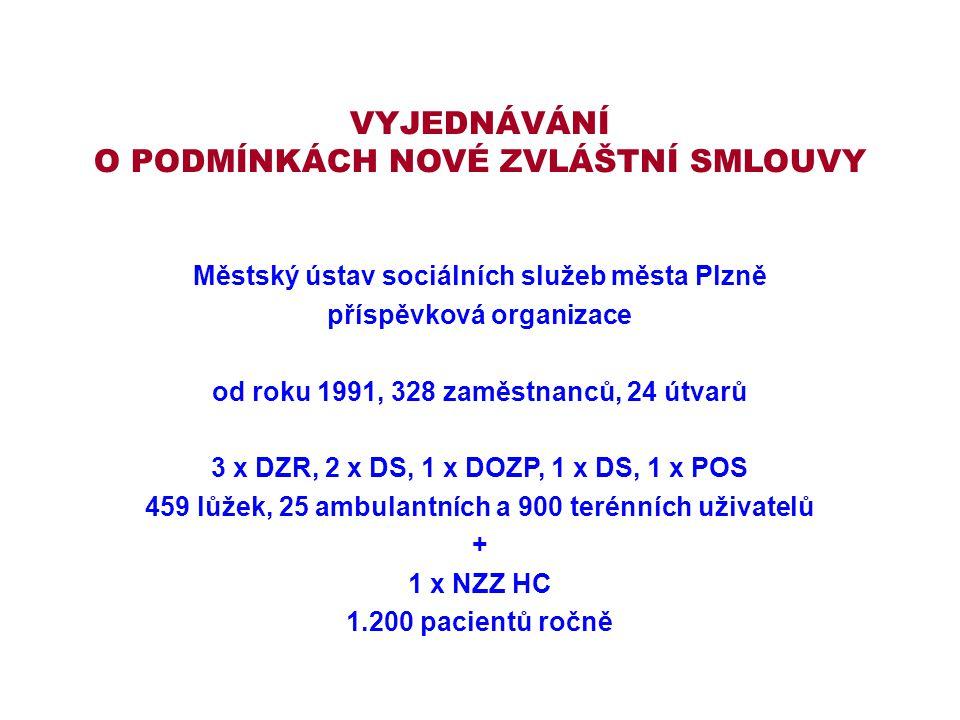 VYJEDNÁVÁNÍ O PODMÍNKÁCH NOVÉ ZVLÁŠTNÍ SMLOUVY Městský ústav sociálních služeb města Plzně příspěvková organizace od roku 1991, 328 zaměstnanců, 24 út