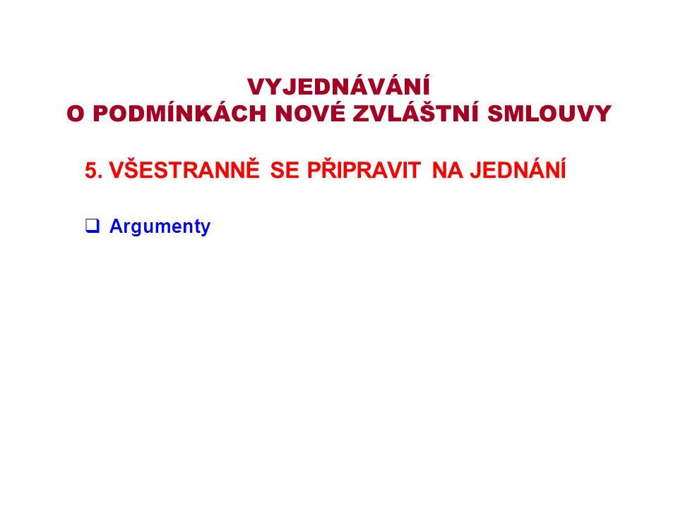 VYJEDNÁVÁNÍ O PODMÍNKÁCH NOVÉ ZVLÁŠTNÍ SMLOUVY 5. VŠESTRANNĚ SE PŘIPRAVIT NA JEDNÁNÍ  Argumenty
