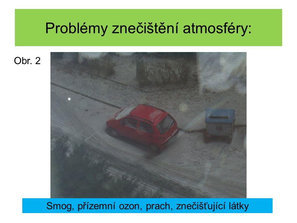 Problémy znečištění atmosféry: Smog, přízemní ozon, prach, znečišťující látky Obr. 2