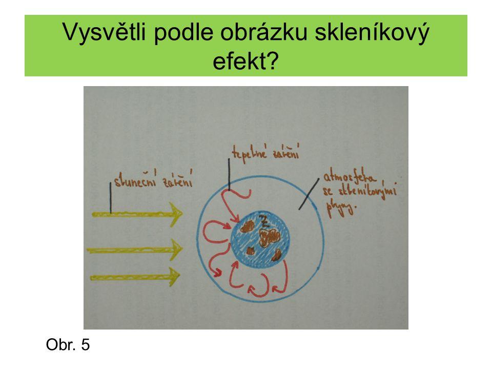 Vysvětli podle obrázku skleníkový efekt? Obr. 5