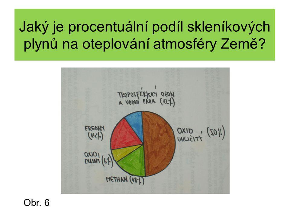 Zdroje: Text: KOLÁŘOVÁ, Růžena a Jiří BOHUNĚK.Fyzika pro 8.ročník základní školy.