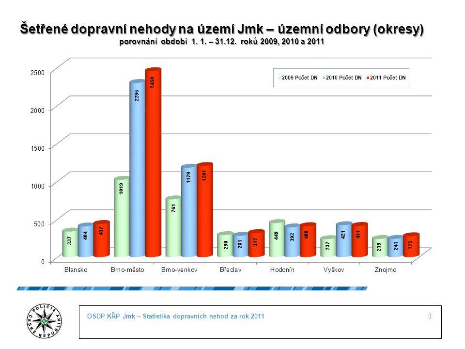 3OSDP KŘP Jmk – Statistika dopravních nehod za rok 2011 Šetřené dopravní nehody na území Jmk – územní odbory (okresy) porovnání období 1. 1. – 31.12.