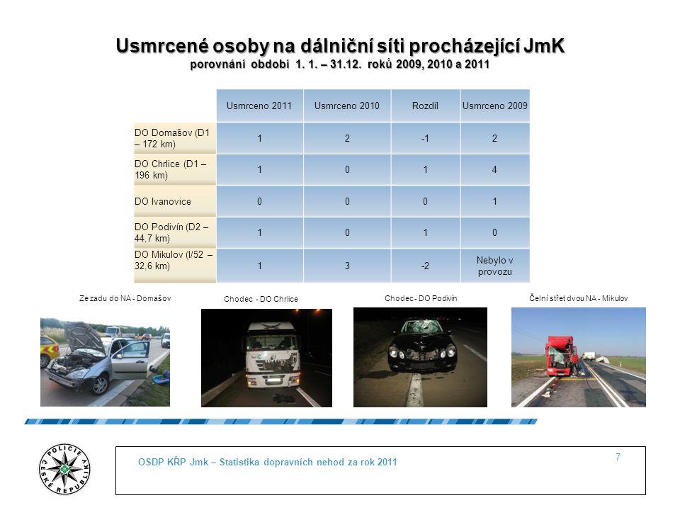 Usmrcené osoby na dálniční síti procházející JmK porovnání období 1. 1. – 31.12. roků 2009, 2010 a 2011 OSDP KŘP Jmk – Statistika dopravních nehod za