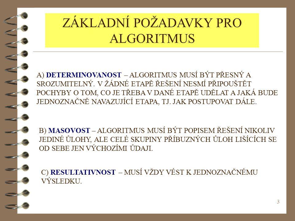 3 ZÁKLADNÍ POŽADAVKY PRO ALGORITMUS A) DETERMINOVANOST – ALGORITMUS MUSÍ BÝT PŘESNÝ A SROZUMITELNÝ.