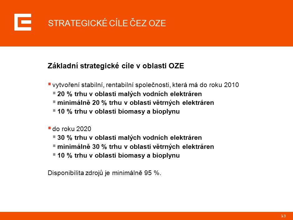 13 STRATEGICKÉ CÍLE ČEZ OZE Základní strategické cíle v oblasti OZE  vytvoření stabilní, rentabilní společnosti, která má do roku 2010  20 % trhu v oblasti malých vodních elektráren  minimálně 20 % trhu v oblasti větrných elektráren  10 % trhu v oblasti biomasy a bioplynu  do roku 2020  30 % trhu v oblasti malých vodních elektráren  minimálně 30 % trhu v oblasti větrných elektráren  10 % trhu v oblasti biomasy a bioplynu Disponibilita zdrojů je minimálně 95 %.