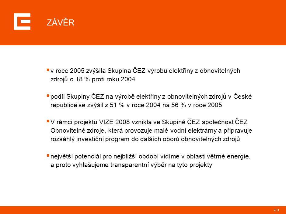 23  v roce 2005 zvýšila Skupina ČEZ výrobu elektřiny z obnovitelných zdrojů o 18 % proti roku 2004  podíl Skupiny ČEZ na výrobě elektřiny z obnovitelných zdrojů v České republice se zvýšil z 51 % v roce 2004 na 56 % v roce 2005  V rámci projektu VIZE 2008 vznikla ve Skupině ČEZ společnost ČEZ Obnovitelné zdroje, která provozuje malé vodní elektrárny a připravuje rozsáhlý investiční program do dalších oborů obnovitelných zdrojů  největší potenciál pro nejbližší období vidíme v oblasti větrné energie, a proto vyhlašujeme transparentní výběr na tyto projekty ZÁVĚR