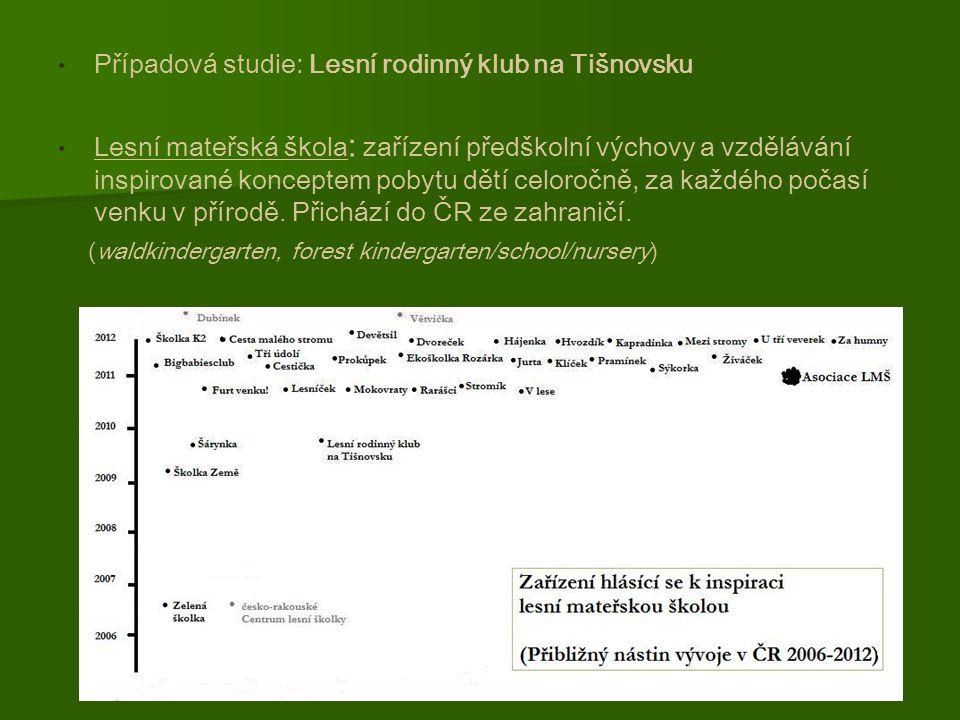 Případová studie: Lesní rodinný klub na Tišnovsku Lesní mateřská škola : zařízení předškolní výchovy a vzdělávání inspirované konceptem pobytu dětí celoročně, za každého počasí venku v přírodě.