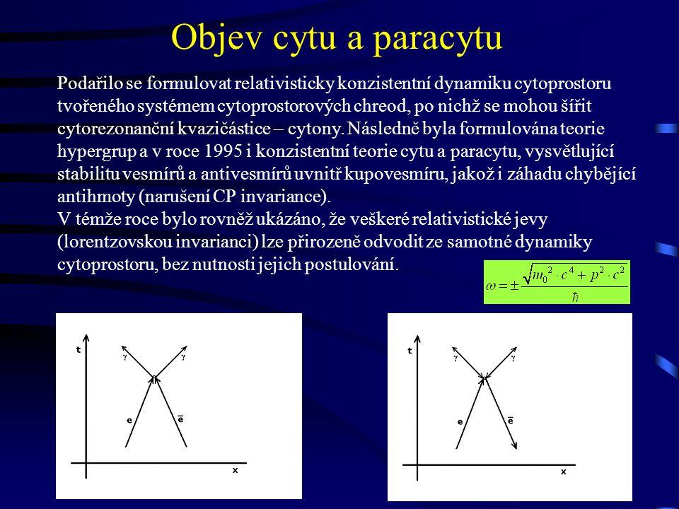 Podařilo se formulovat relativisticky konzistentní dynamiku cytoprostoru tvořeného systémem cytoprostorových chreod, po nichž se mohou šířit cytorezonanční kvazičástice – cytony.